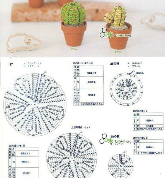 CACTALINA cactus crochet PATTERN, interactive removable pot ... | 606x563